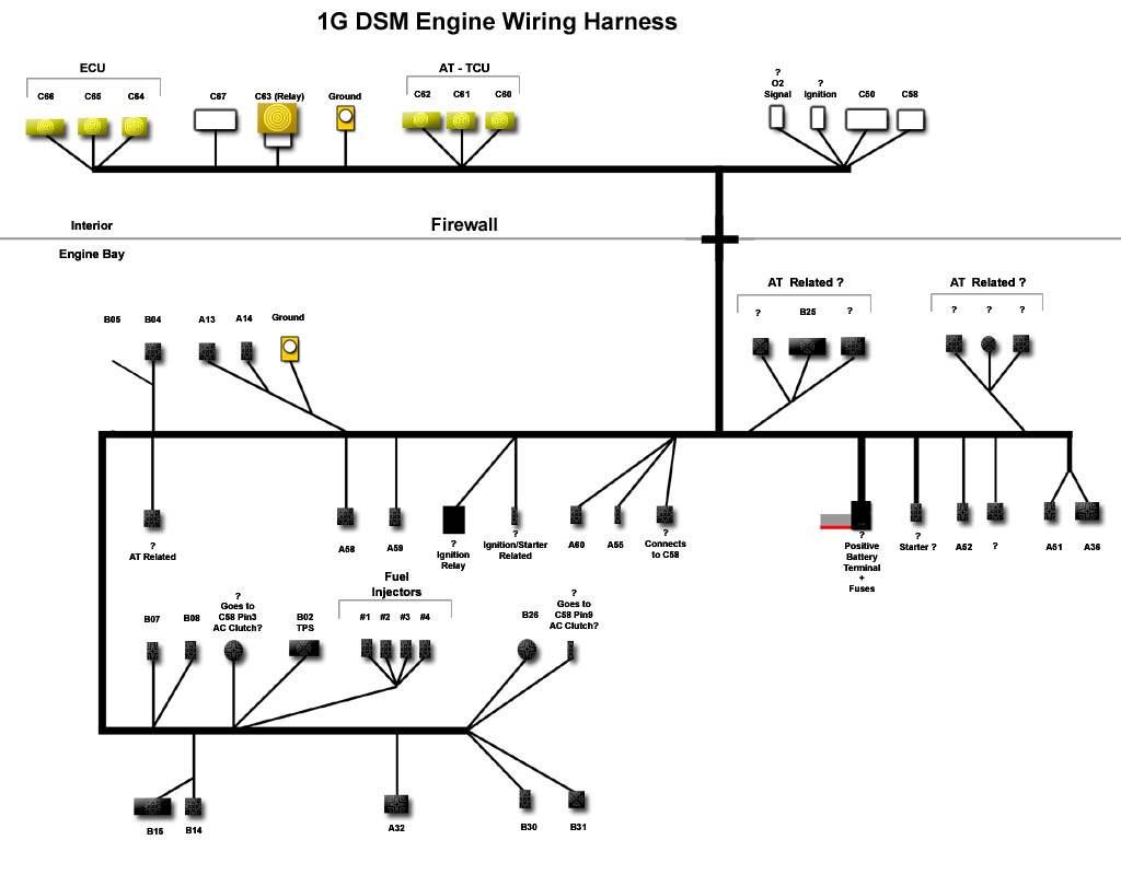 1G DSM 4g63EngineHarness index of 1gdsmharness dsm wiring harness removal at bakdesigns.co