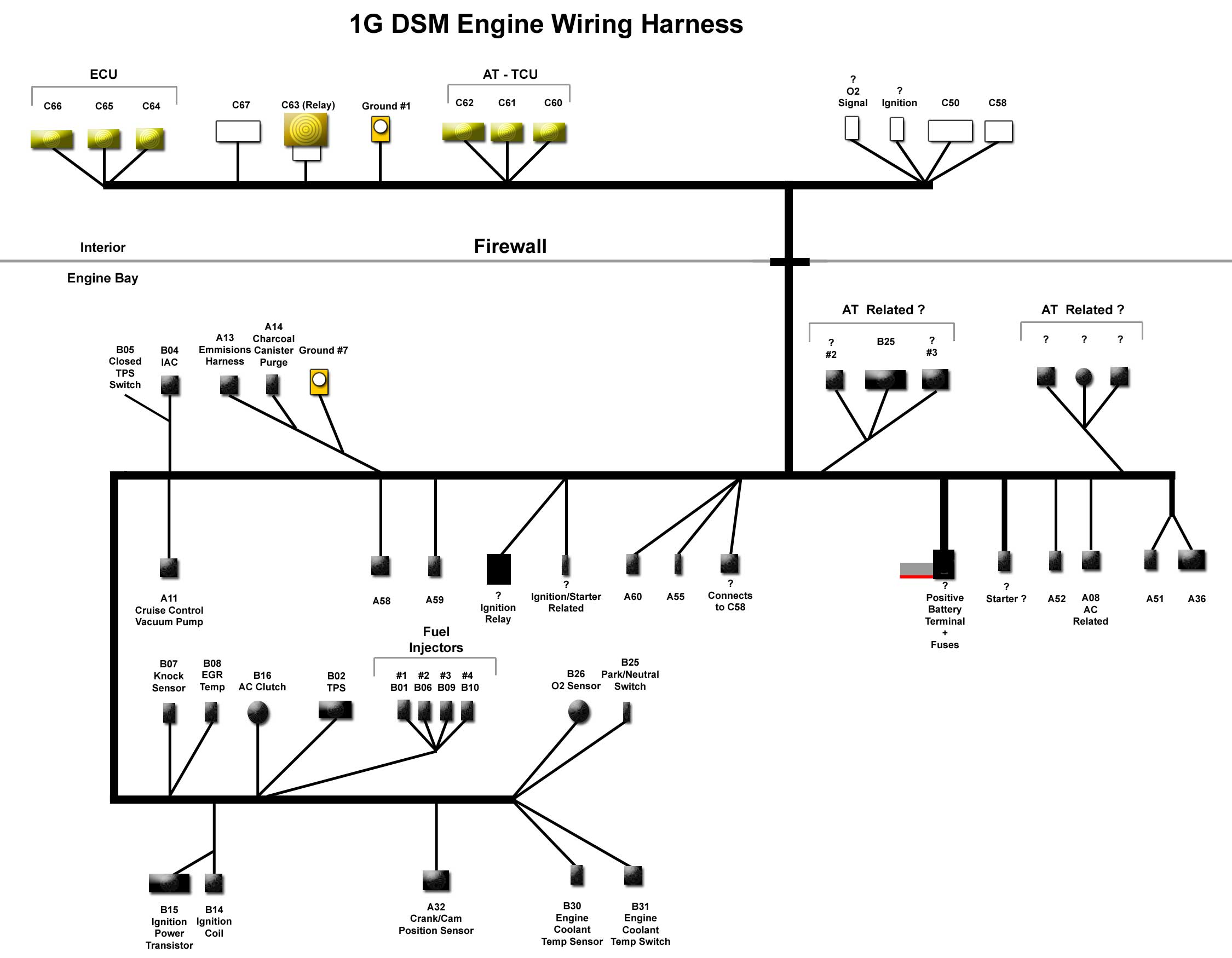 1G DSM EngineHarness wiring loom diagram 1 2wire loom \u2022 wiring diagrams j squared co 1986 Toyota SR5 Fuel Injector Wire Harness at reclaimingppi.co